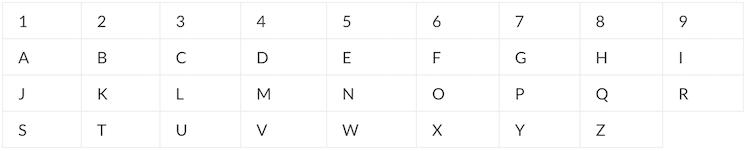 Tableau de numérologie - INEDIT: Semnificația specială a prenumelui, interpretată din punct de vedere numerologic