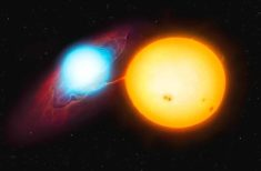 Steaua Algol și Lună Plină în Scorpion – Un context astral care ne va trezi la realitate